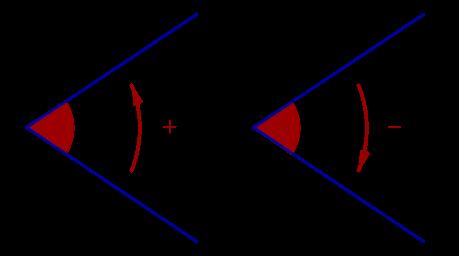 las unidades para medir un ngulo son el grado sexagesimal el radin y el grado centesimal